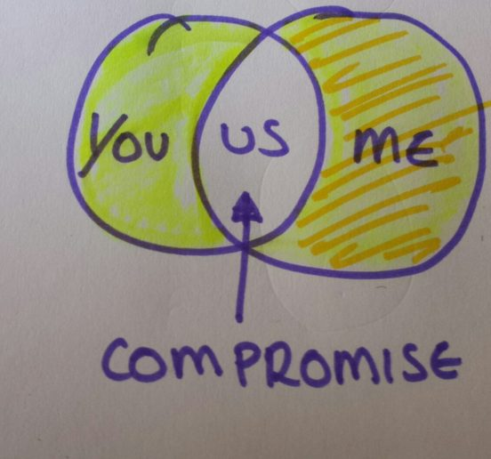 Compromise 2
