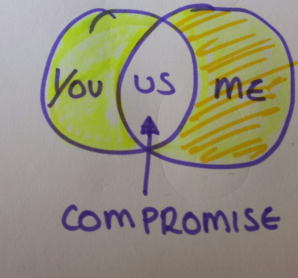 Independence, compromise and collaboration - Julie Leoni